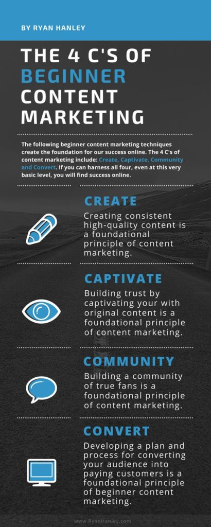content-marketing-rules